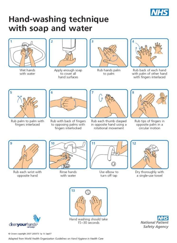 Hand Washing Guide